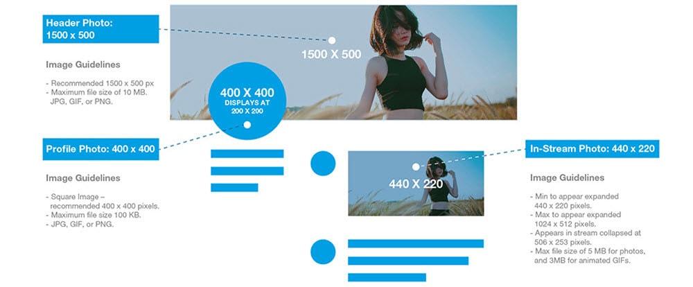 Image Sizes | Twitter